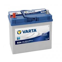 Baterie Auto Varta Blue Dynamic 45 Ah B33 545158033